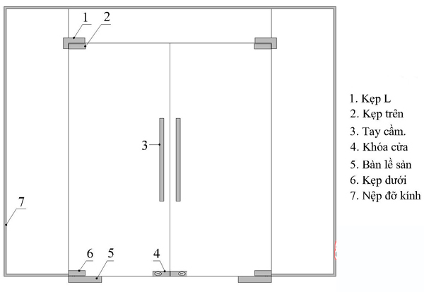 Phụ kiện cửa cường lực VVP gồm những gì?